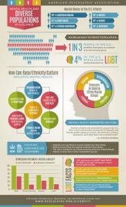 APA infograph