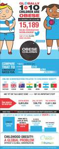 GLOBALHealthPR Childhood Obesity Infographic