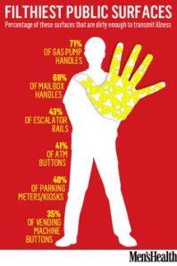 Pinterest PSA 2 (Dirty hands)