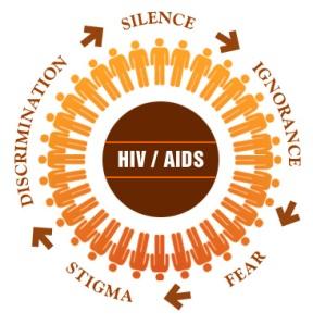 hiv-stigma-cycle-graphic-2